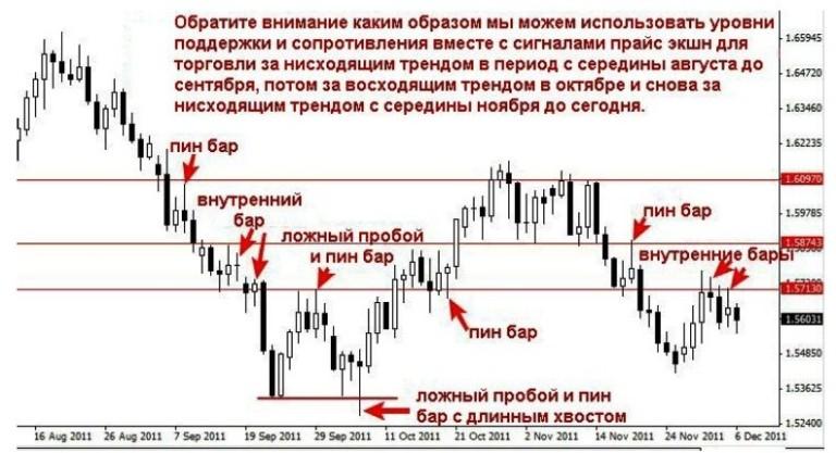 Neo криптовалюта купить кракен-20