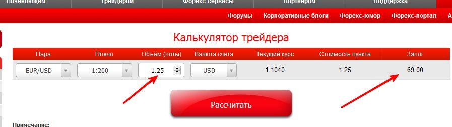 Forex Регистрация Бонус