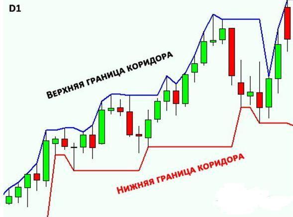 Ru forex forum