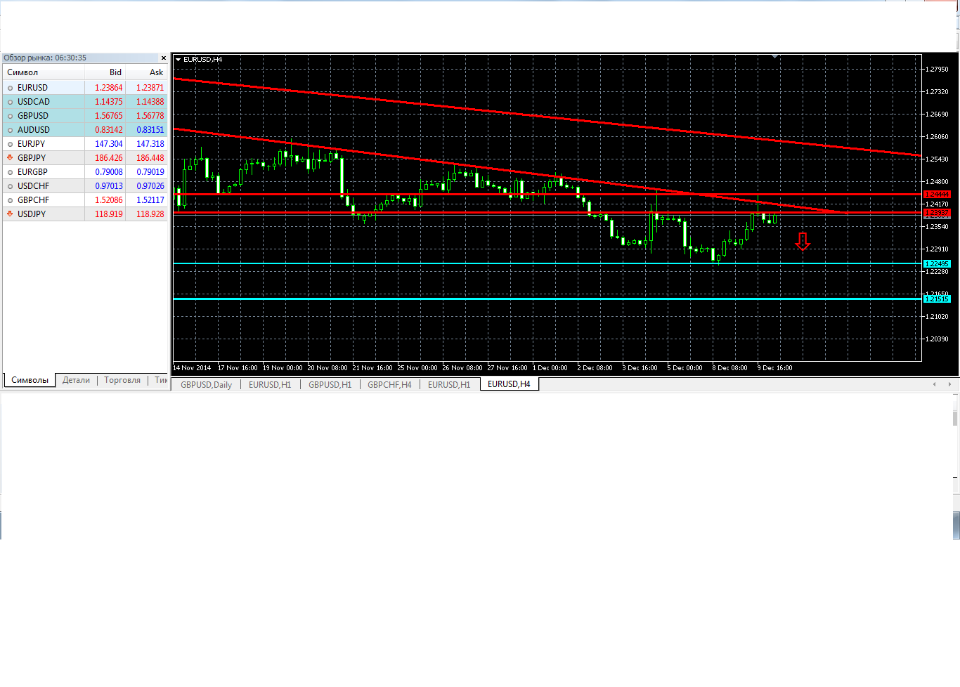 Форекс по паре евро доллар 10 12 2014