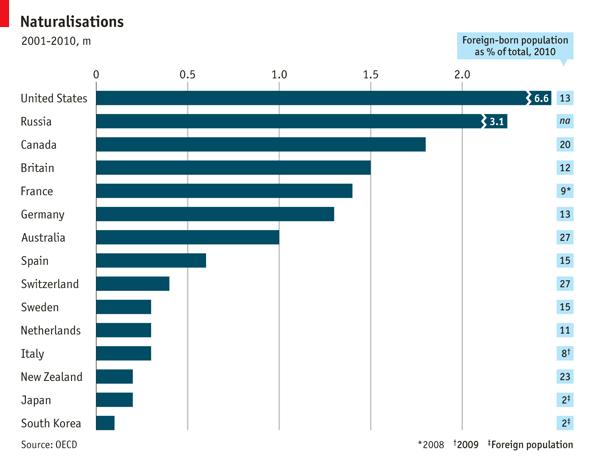 Рейтинг стран с самым большим