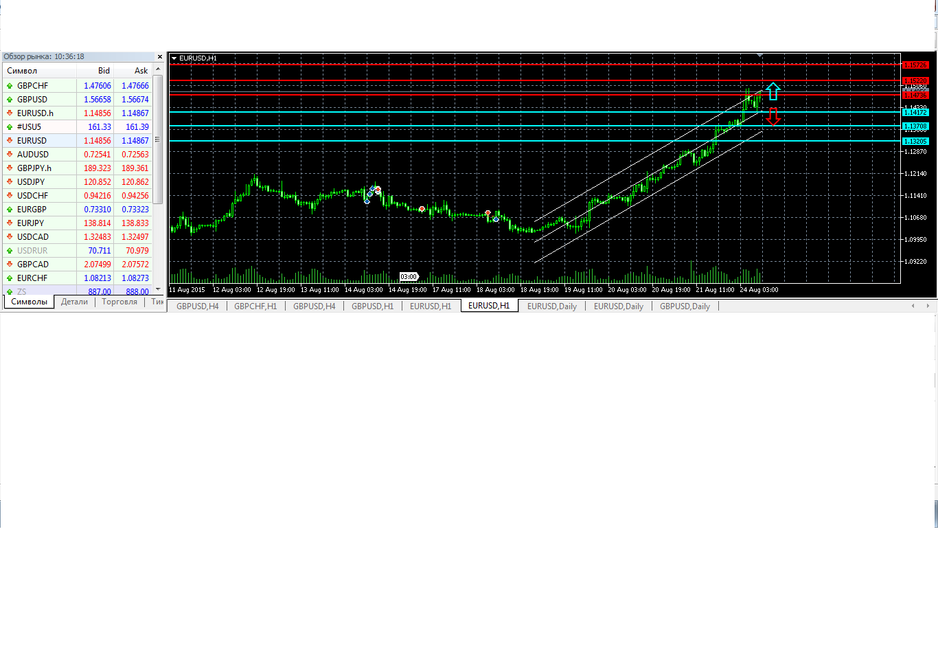 Tag : forex - Page No.5 « Best 20 Binary Options Signals List