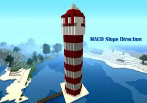 Индикатор MACD Slope Direction